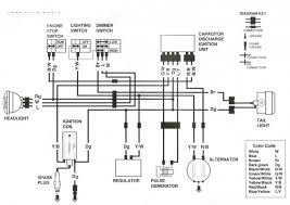 ignition wiring diagram 1999 yamaha warrior ignition wiring