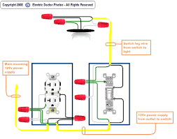 wiring diagram outlet to switch to light fitfathers me