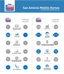 floor plans for mobile homes double wide san antonio mobile homes manufactured u0026 modular homes texas