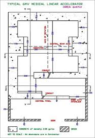 structural shielding design of a 6 mv flattening filter free figure 1 standard layout of a 6 mv medical linear accelerator bunker