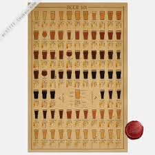 beer 101 figure vintage poster home decor paper art painting