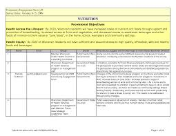 Free Excel Business Plan Template Sle Strategic Plan Template