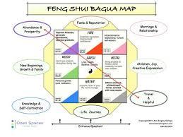orientation lit chambre design feng shui position lit tourcoing 1128 06122305 ilot