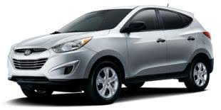 hyundai tucson for sale 2018 2019 car release and reviews