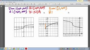 Graphing Square Root Functions Worksheet Common Math Square Root And Cube Root Functions Intervals