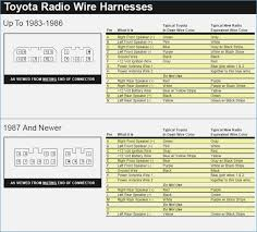 fascinating toyota wiring diagram abbreviations best poslovnekarte
