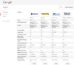 auto insurance comparison auto insurance rates comparisons