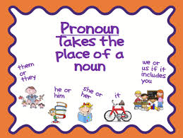 pronouns and antecedents lessons tes teach