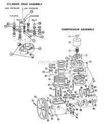 220 Air Compressor Wiring Diagram Wiring Diagram For Craftsman Air Compressor U2013 The Wiring Diagram