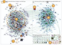 Social Media Landscape by Nice Map Network Mapping The Social Media Landscape