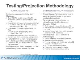 show me the proof examining soft machines u0027 architecture an