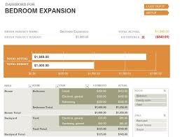 Excel Home Budget Templates Remodel Budget Template