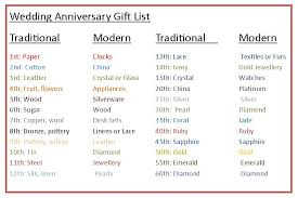 traditional 30th anniversary gift wedding anniversary gifts wedding anniversary gifts chart