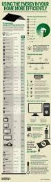 20 best energy efficiency images on pinterest energy efficiency