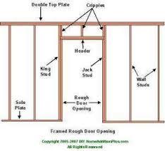 Install Basement Door by Best 25 Framing Basement Walls Ideas On Pinterest Framing A