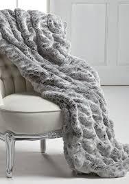 Cheetah Print Blanket Instyle Decor Com Luxury Fashion Designer Faux Fur Throws