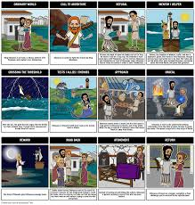 Blind Prophet In The Odyssey The Odyssey Heroic Journey Storyboard By Rebeccaray
