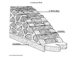 small stone house plans home cordwood house plans simple build your own budget friendly cordwood cottage