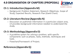 Clinical Neuropsychology Research Proposal