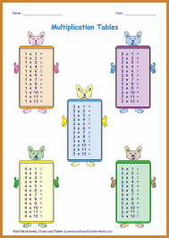 multiplication table 1 10 notary letter