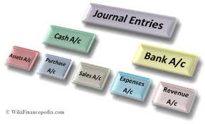 what are journal entries definition format and examples