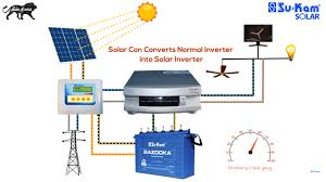 how solar conversion kit u0027solarcon u0027 is different from solar charge