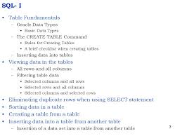 Create Table Oracle Sql 1 Structured Query Language Sql 2 Contents Sql U2013 I Sql U2013 Ii Sql