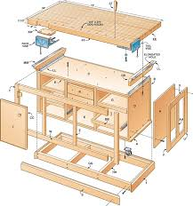 Kitchen Cabinet Diagrams Cabinet Frames Woodoperating For Beginners How To Choose The