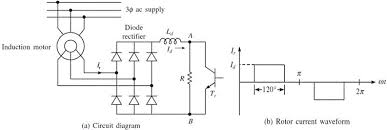 speed control of induction motor using static devices electrical4u