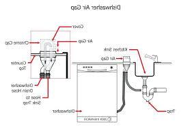 american standard kitchen faucet parts diagram american standard kitchen faucet parts mydts520