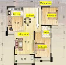 Fung Shui Bedroom Bedroom Aligne With Main Door Is Bad Feng Shui U2013 Feng Shui Tips