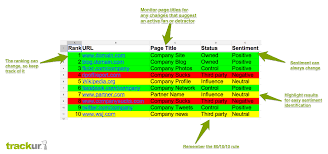 Google Spreadsheet Free Free Spreadsheet For Google Reputation Audit U0026 Sentiment Analysis