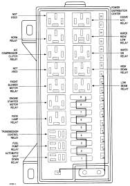 caravan fuse box dodge wiring diagrams for diy car repairs