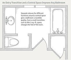 bathroom design templates bathroom design templates dayri me