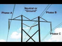 difference between neutral and ground wire explained youtube