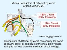can a junction box contain both 277v and 120v conductors