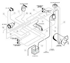 ezgo golf cart fuse box wiring diagrams