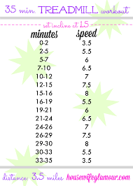 Stair Master Workout by Cardio Workouts Life In Leggings