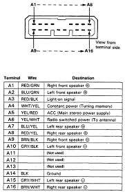2000 honda crv radio wiring diagram 2000 wiring diagrams collection