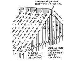 Gable Roof House Plans How To Build A Shed Roof Outside Projects Pinterest Building