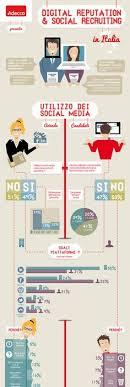 adecco si e social según lo que tuiteas así eres infografia infographic socialmedia