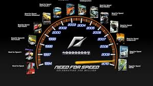 ferrari speedometer top speed full hd 1080p nfs wallpapers hd desktop backgrounds 1920x1080