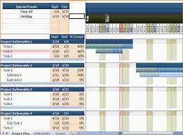 Gantt Chart Template Excel Free 4 Free Excel Gantt Chart Template Ganttchart Template