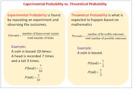 theoretical probability and experimental probability solutions