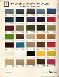 deltron paint color chart ideas how to repaint your car ppg car
