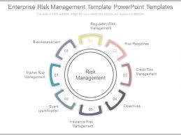 enterprise risk management template powerpoint templates