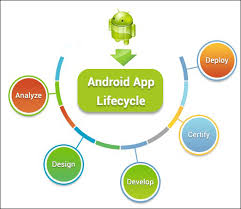 android application lifecycle important for effective android application develop prasad