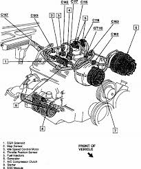chevy 350 tbi engine diagram chevy wiring diagrams instruction