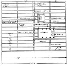 Construction Drawings House Floor Joists Construction