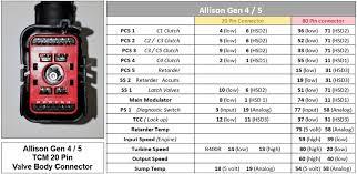 allison at545 wiring diagram allison wiring diagrams